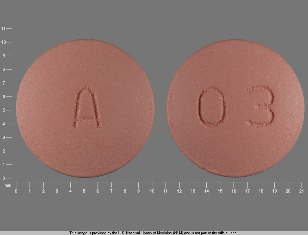 Ivermectin for humans cost