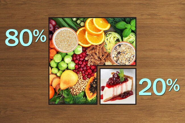 Eating healthy 80% of the time gives you leeway to have freedom the other 20% of the time.