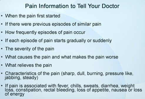 Pain information to tell your doctor.