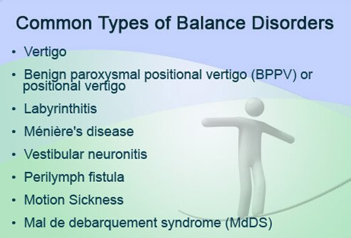 A list of common types of balance disorders.