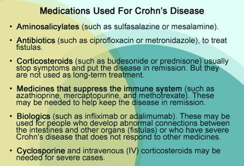 The treatment of choice for Crohn's disease is medication to control the inflammation.