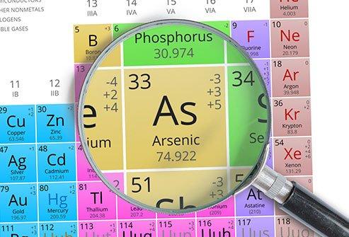 Arsenic in drinking water is a serious health concern in high enough concentrations.