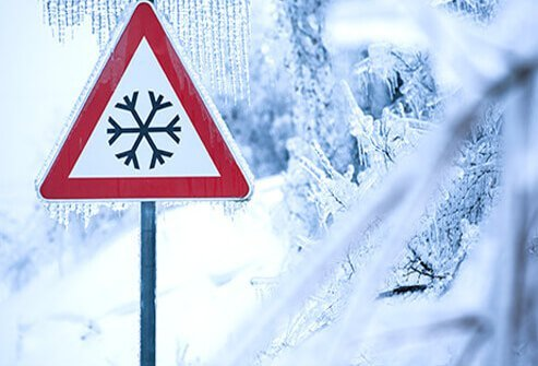 Your emergency preparedness checklist should contain action steps appropriate for winter weather advisories and storm watches.