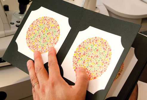 The Ishihara test is used to test if someone is colorblind.