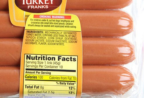 A photo of a package of turkey hot dogs.