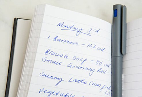 A close up of a food journal.