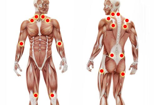 Fibromyalgia can cause unbearable pain across your body, including at your joints.