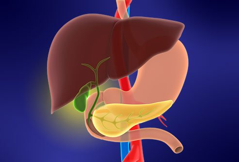 Inflamed gallbladders, pancreas and livers cost America more than $30 billion every year.