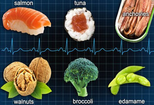 Omega-3s seem to reduce the risk of abnormal heart rhythms (arrhythmias) that can be life-threatening.