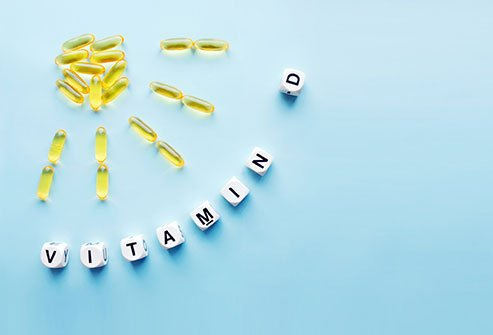 Vitamin D reduces the production of prostaglandins.