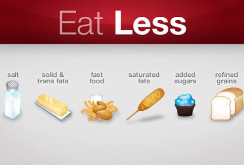 Fats and sugars account for about 800 calories a day in the typical American diet, about half of the calories needed by an average woman for a day.