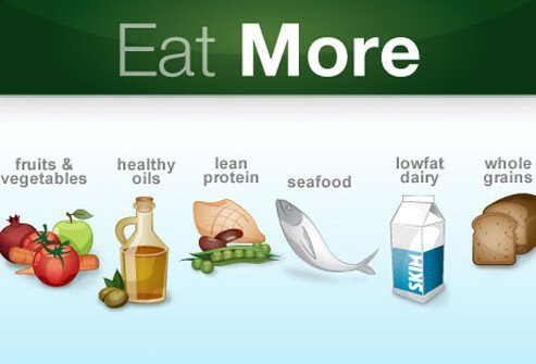 WebMD chart of foods to eat more of.