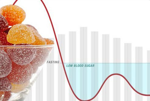 Your body needs to move glucose out of the bloodstream and into your cells for energy.