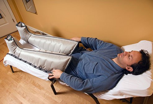 Pneumatic compression relieves leg swelling.