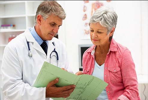 Tell your doctor you want to get serious about weight loss.