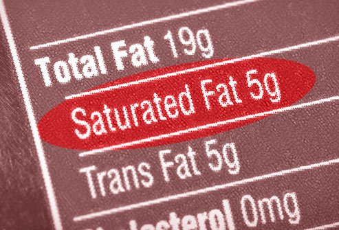 Saturated fat is solid at room temperature and too much can increase your LDL cholesterol.