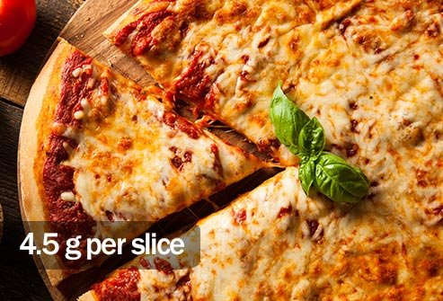 Cheese pizza has 4.5 grams of saturated fat per slice.