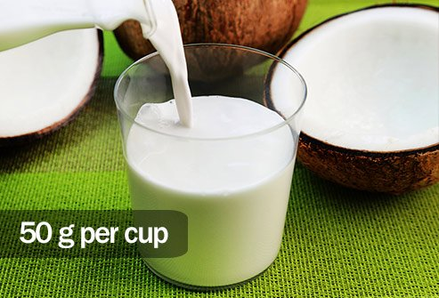 Coconut milk has three times the fat in a cup of half-and-half.